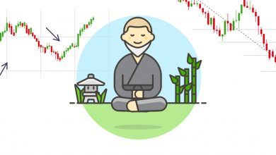 Trading position